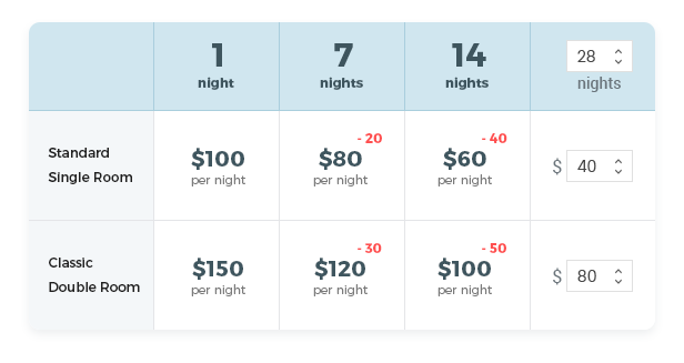 Hotel Booking WordPress Plugin - MotoPress Hotel Booking - 14